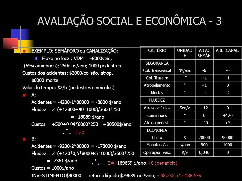 AVALIAÇÃO SOCIAL E ECONÔMICA - 3 EXEMPLO: SEMÁFORO ou CANALIZAÇÃO: Fluxo no local: VDM =~8000veic, (5%caminhões); 250dias/ano; 1000 pedestres Custos d