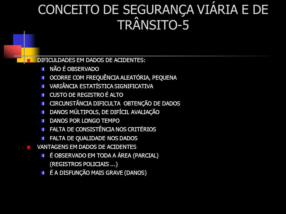 CONCEITO DE SEGURANÇA VIÁRIA E DE TRÂNSITO-6 CAMPOS DE AÇÁO EM SEGURANÇA DE TRÂNSITO ELEMENTOS: VIA, VEÍCULO, USUÁRIO AMBIENTE: TRÁFEGO, ENTORNO, CLIMA ASPECTOS SUBJETIVOS (COMPORTAMENTO): EDUCAÇÃO PARA O TRÂNSITO ( NA ESCOLA, MÍDIA, CASA…) LEGISLAÇÃO E REGULAMENTAÇÃO DO TRÂNSITO, DO LICENCIAMENTO … FISCALIZAÇÃO, REPRESSÃO E PERIGO.