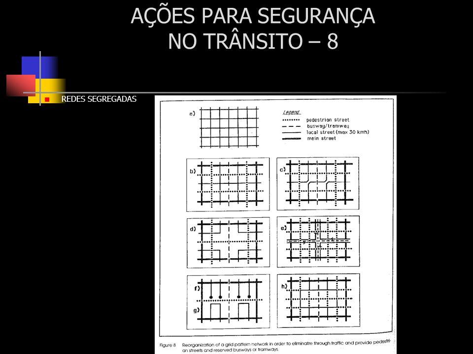AÇÕES PARA SEGURANÇA NO TRÂNSITO – 8 REDES SEGREGADAS