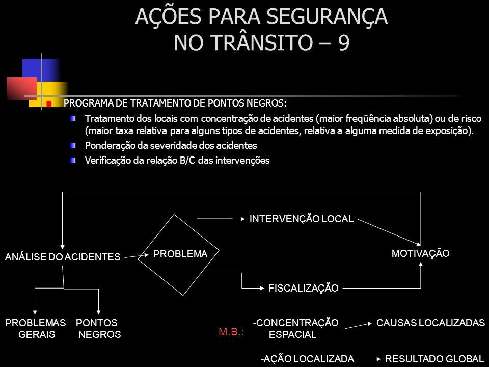 AÇÕES PARA SEGURANÇA NO TRÂNSITO – 9 PROGRAMA DE TRATAMENTO DE PONTOS NEGROS: Tratamento dos locais com concentração de acidentes (maior freqüência ab