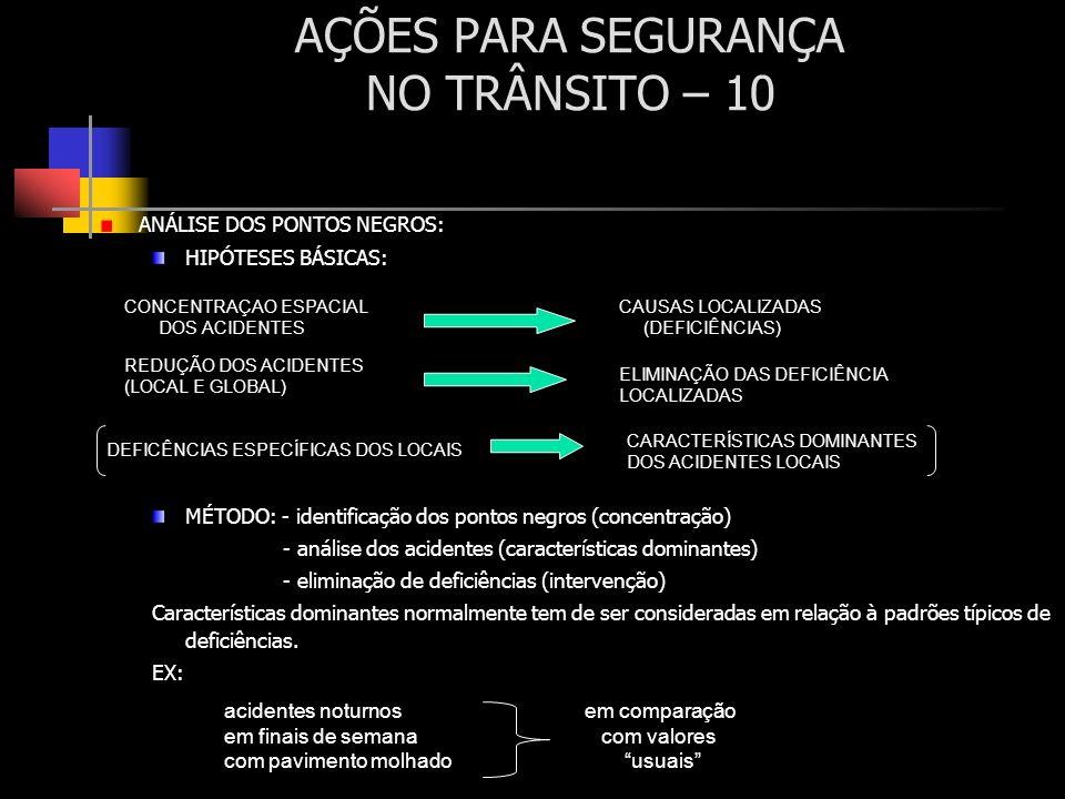 AÇÕES PARA SEGURANÇA NO TRÂNSITO – 10 ANÁLISE DOS PONTOS NEGROS: HIPÓTESES BÁSICAS: MÉTODO: - identificação dos pontos negros (concentração) - análise