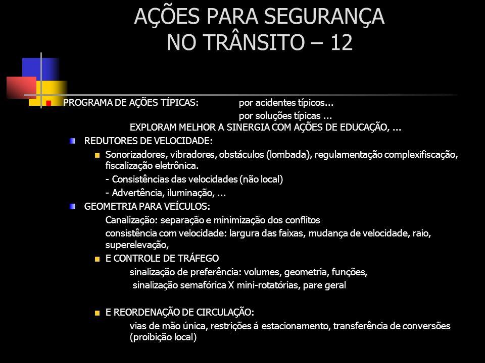AÇÕES PARA SEGURANÇA NO TRÂNSITO – 12 PROGRAMA DE AÇÕES TÍPICAS: por acidentes típicos... por soluções típicas... EXPLORAM MELHOR A SINERGIA COM AÇÕES