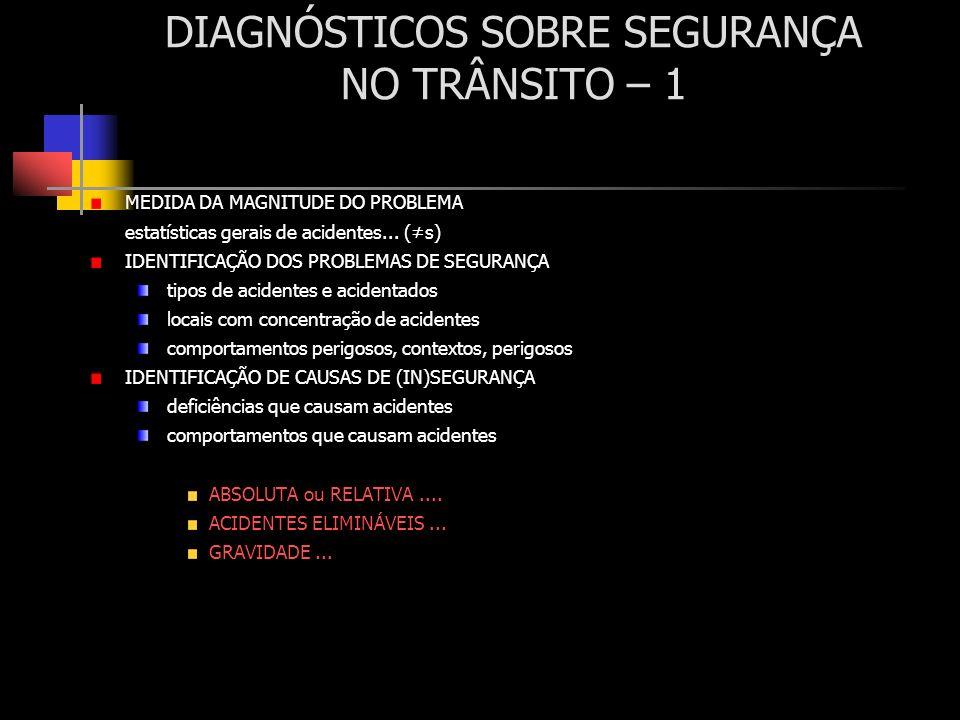 DIAGNÓSTICOS SOBRE SEGURANÇA NO TRÂNSITO – 1 MEDIDA DA MAGNITUDE DO PROBLEMA estatísticas gerais de acidentes... (s) IDENTIFICAÇÃO DOS PROBLEMAS DE SE