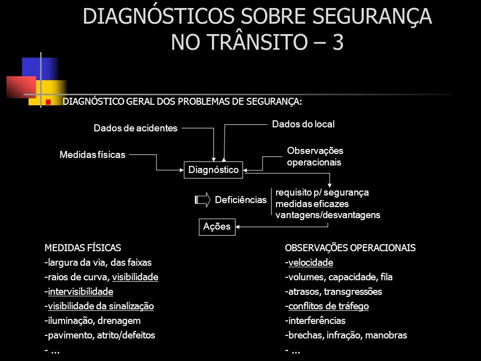 DIAGNÓSTICOS SOBRE SEGURANÇA NO TRÂNSITO – 3 DIAGNÓSTICO GERAL DOS PROBLEMAS DE SEGURANÇA: MEDIDAS FÍSICASOBSERVAÇÕES OPERACIONAIS -largura da via, da