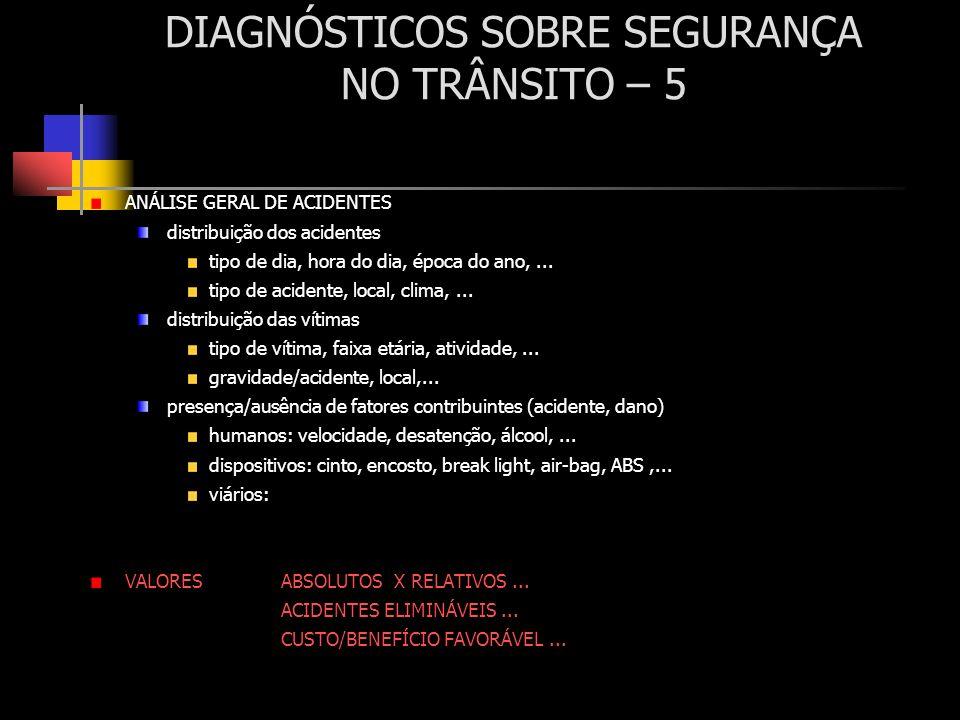 DIAGNÓSTICOS SOBRE SEGURANÇA NO TRÂNSITO – 5 ANÁLISE GERAL DE ACIDENTES distribuição dos acidentes tipo de dia, hora do dia, época do ano,... tipo de