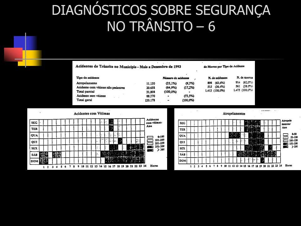 DIAGNÓSTICOS SOBRE SEGURANÇA NO TRÂNSITO – 6