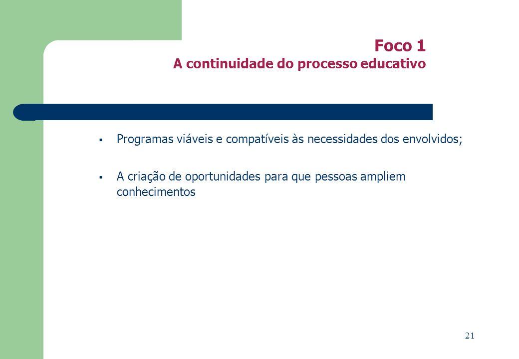 Foco 1 A continuidade do processo educativo Programas viáveis e compatíveis às necessidades dos envolvidos; A criação de oportunidades para que pessoas ampliem conhecimentos 21