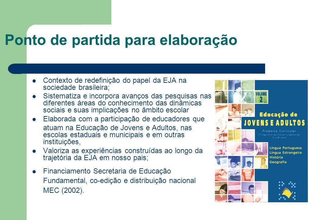 Ponto de partida para elaboração Contexto de redefinição do papel da EJA na sociedade brasileira; Sistematiza e incorpora avanços das pesquisas nas diferentes áreas do conhecimento das dinâmicas sociais e suas implicações no âmbito escolar Elaborada com a participação de educadores que atuam na Educação de Jovens e Adultos, nas escolas estaduais e municipais e em outras instituições, Valoriza as experiências construídas ao longo da trajetória da EJA em nosso pais; Financiamento Secretaria de Educação Fundamental, co-edição e distribuição nacional MEC (2002).