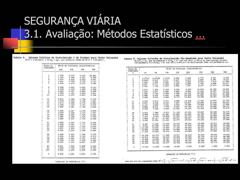 SEGURANÇA VIÁRIA 3.1. Avaliação: Métodos Estatísticos......