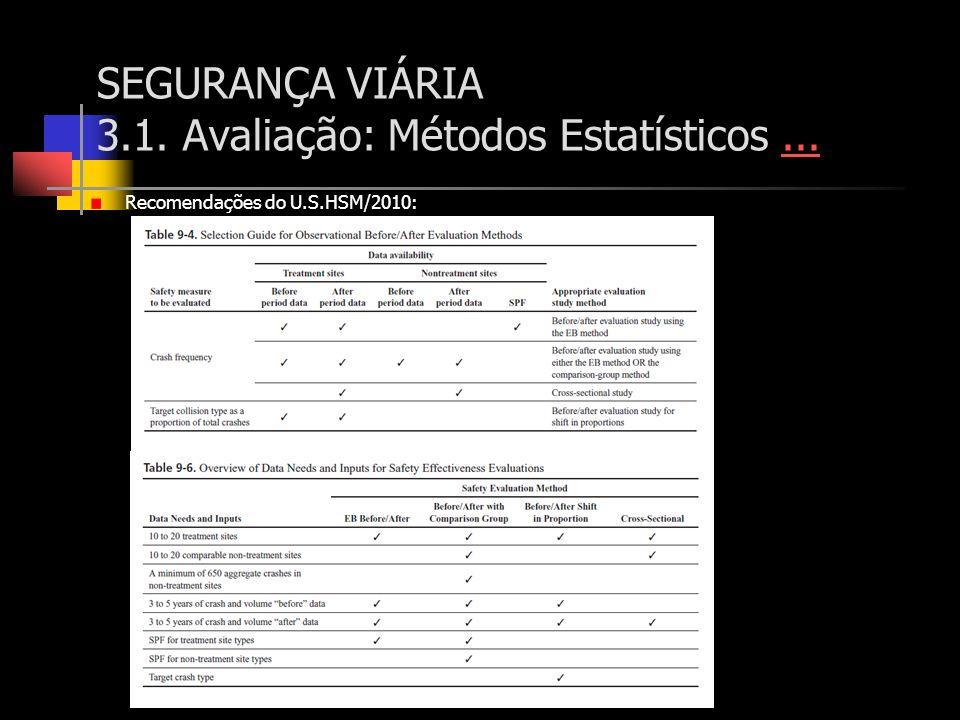 SEGURANÇA VIÁRIA 3.1. Avaliação: Métodos Estatísticos...... Recomendações do U.S.HSM/2010: