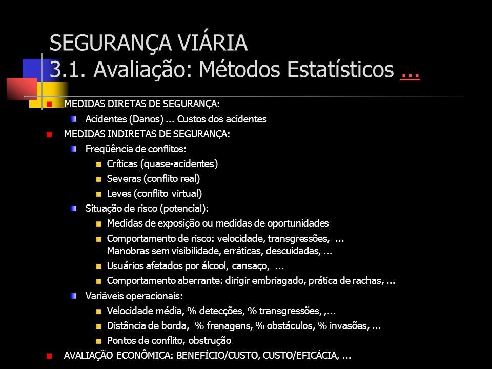 SEGURANÇA VIÁRIA 3.1. Avaliação: Métodos Estatísticos...... MEDIDAS DIRETAS DE SEGURANÇA: Acidentes (Danos)... Custos dos acidentes MEDIDAS INDIRETAS