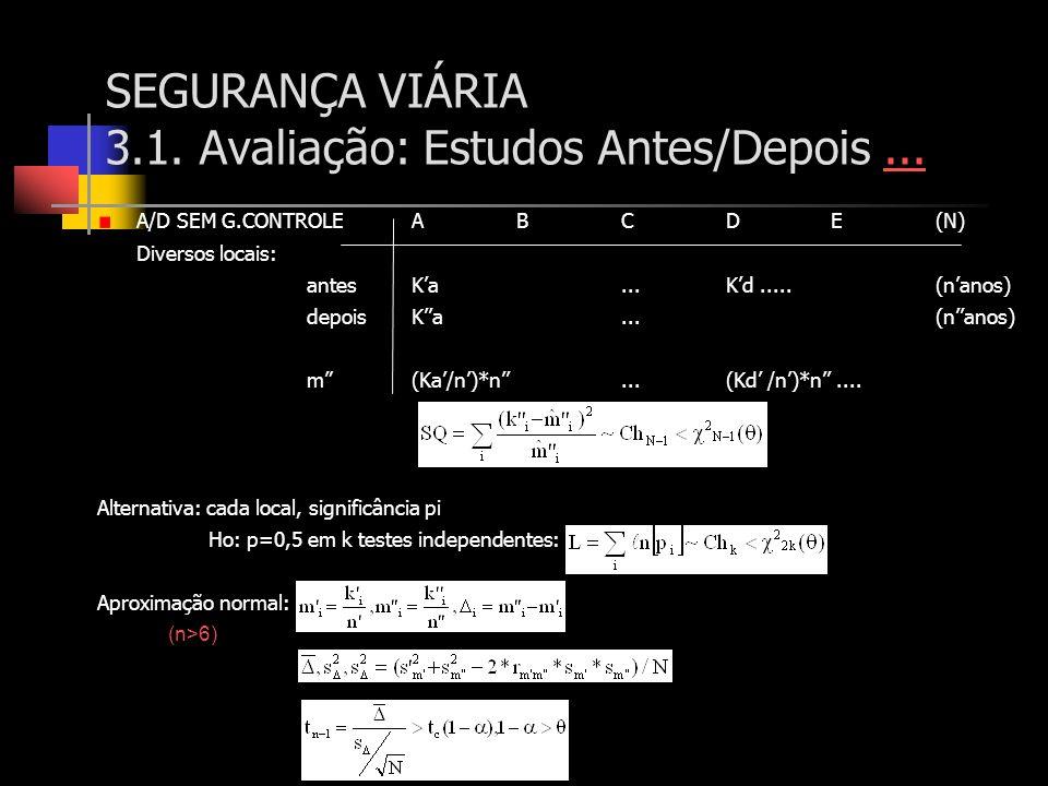 SEGURANÇA VIÁRIA 3.1. Avaliação: Estudos Antes/Depois...... A/D SEM G.CONTROLEABCDE(N) Diversos locais: antesKa...Kd..... (nanos) depoisKa...(nanos) m