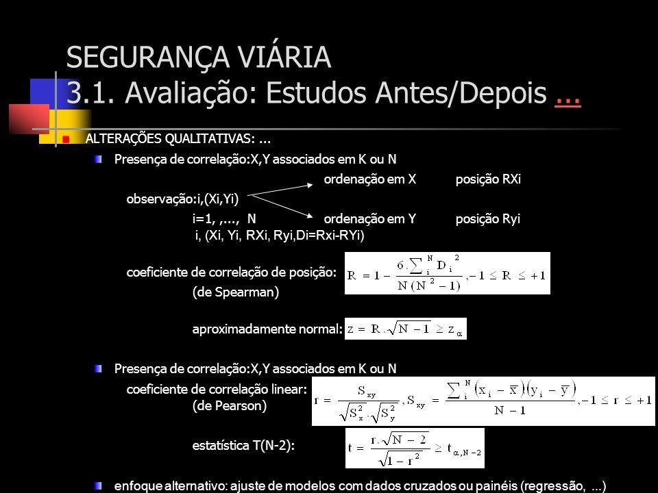 SEGURANÇA VIÁRIA 3.1. Avaliação: Estudos Antes/Depois...... ALTERAÇÕES QUALITATIVAS:... Presença de correlação:X,Y associados em K ou N ordenação em X