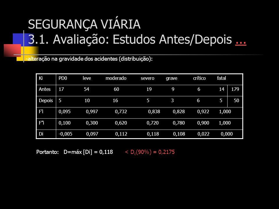 SEGURANÇA VIÁRIA 3.1. Avaliação: Estudos Antes/Depois...... -alteração na gravidade dos acidentes (distribuição): Portanto: D=máx [Di] = 0,118 < D c (