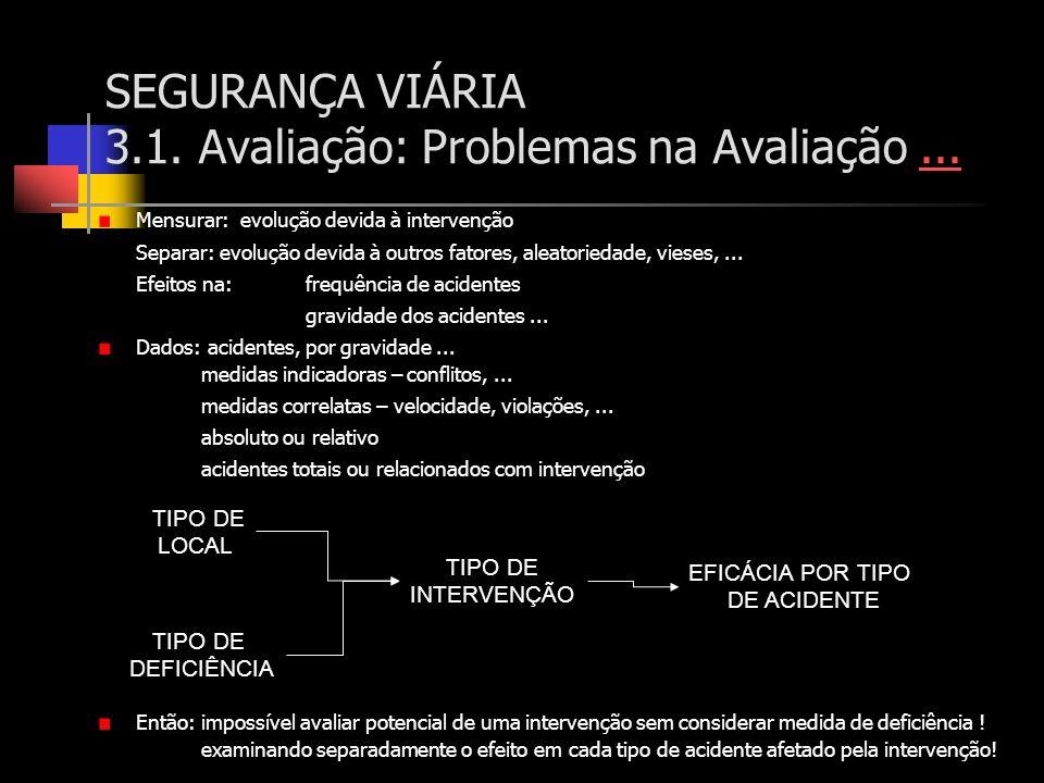 SEGURANÇA VIÁRIA 3.1. Avaliação: Problemas na Avaliação...... Mensurar: evolução devida à intervenção Separar: evolução devida à outros fatores, aleat