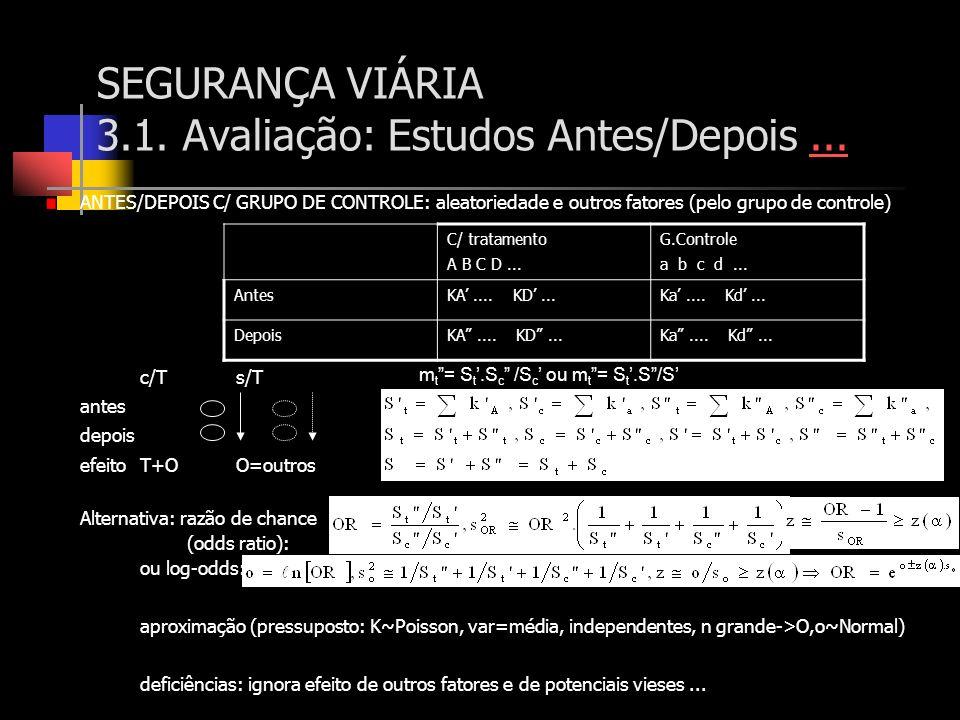 SEGURANÇA VIÁRIA 3.1. Avaliação: Estudos Antes/Depois...... ANTES/DEPOIS C/ GRUPO DE CONTROLE: aleatoriedade e outros fatores (pelo grupo de controle)