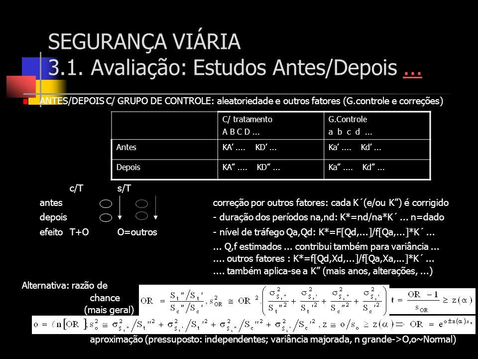 SEGURANÇA VIÁRIA 3.1. Avaliação: Estudos Antes/Depois...... ANTES/DEPOIS C/ GRUPO DE CONTROLE: aleatoriedade e outros fatores (G.controle e correções)