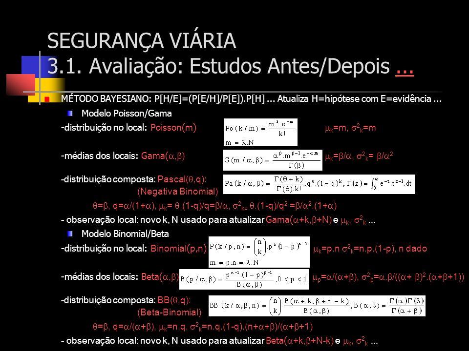 SEGURANÇA VIÁRIA 3.1. Avaliação: Estudos Antes/Depois...... MÉTODO BAYESIANO: P[H/E]=(P[E/H]/P[E]).P[H]... Atualiza H=hipótese com E=evidência... Mode