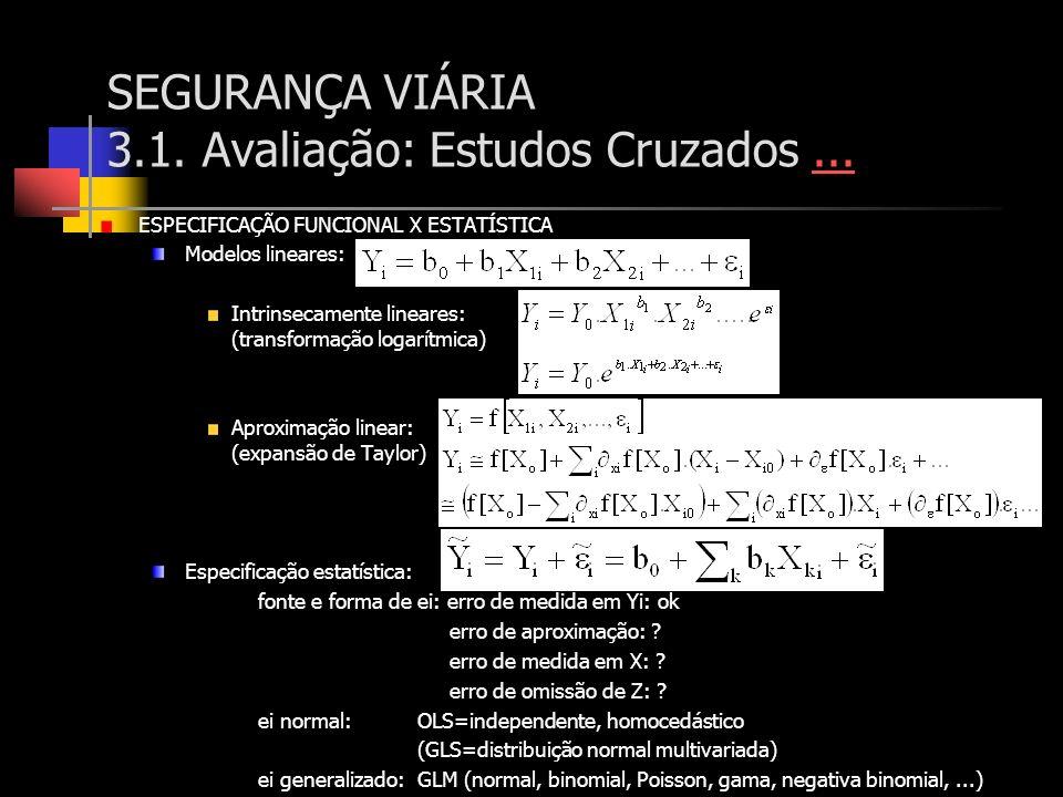 SEGURANÇA VIÁRIA 3.1. Avaliação: Estudos Cruzados...... ESPECIFICAÇÃO FUNCIONAL X ESTATÍSTICA Modelos lineares: Intrinsecamente lineares: (transformaç