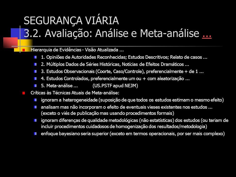 SEGURANÇA VIÁRIA 3.2. Avaliação: Análise e Meta-análise...... Hierarquia de Evidências - Visão Atualizada... 1. Opiniões de Autoridades Reconhecidas;