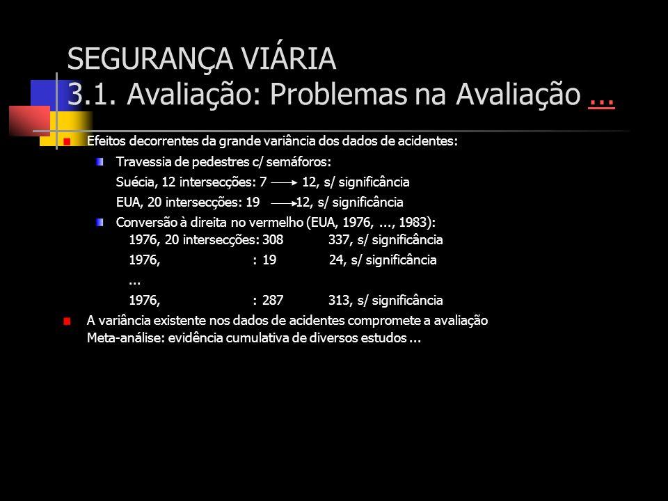SEGURANÇA VIÁRIA 3.1. Avaliação: Problemas na Avaliação...... Efeitos decorrentes da grande variância dos dados de acidentes: Travessia de pedestres c