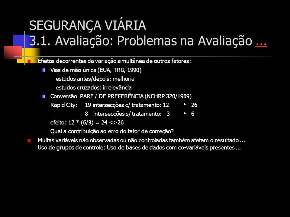 SEGURANÇA VIÁRIA 3.1. Avaliação: Problemas na Avaliação...... Efeitos decorrentes da variação simultânea de outros fatores: Vias de mão única (EUA, TR