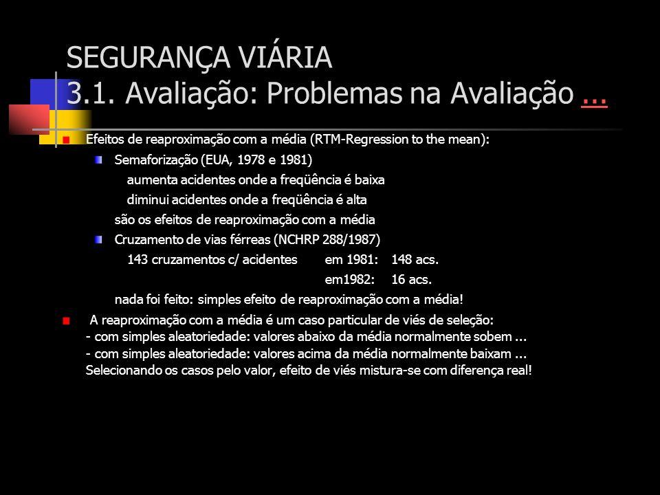 SEGURANÇA VIÁRIA 3.1. Avaliação: Problemas na Avaliação...... Efeitos de reaproximação com a média (RTM-Regression to the mean): Semaforização (EUA, 1