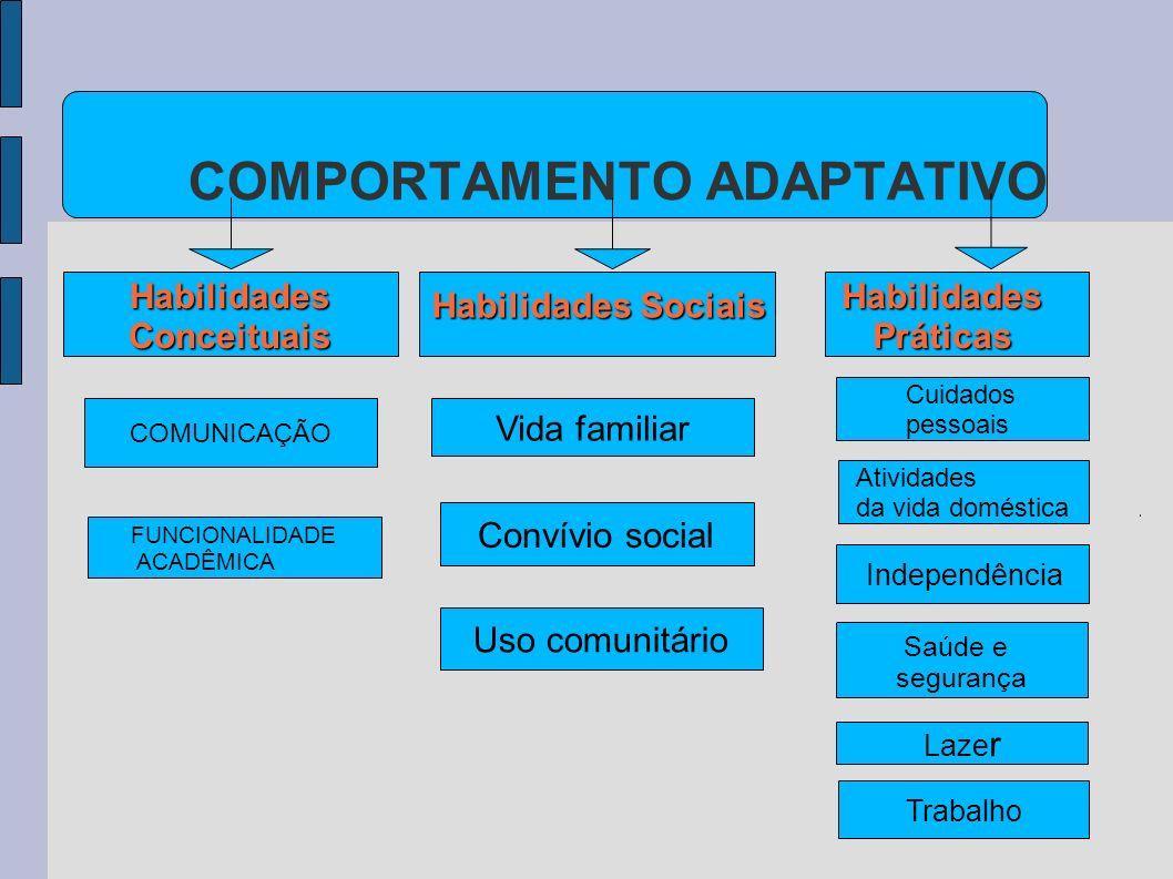 COMUNICAÇÃO FUNCIONALIDADE ACADÊMICA Vida familiar Convívio social Uso comunitário Cuidados pessoais Atividades da vida doméstica Independência Saúde