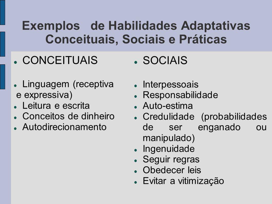 Exemplos de Habilidades Adaptativas Conceituais, Sociais e Práticas CONCEITUAIS Linguagem (receptiva e expressiva) Leitura e escrita Conceitos de dinh
