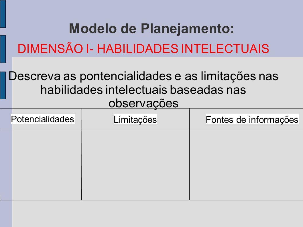 Modelo de Planejamento: DIMENSÃO I- HABILIDADES INTELECTUAIS Descreva as pontencialidades e as limitações nas habilidades intelectuais baseadas nas ob
