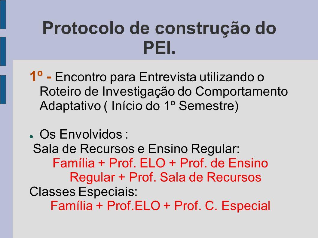 Protocolo de construção do PEI. 1º - Encontro para Entrevista utilizando o Roteiro de Investigação do Comportamento Adaptativo ( Início do 1º Semestre