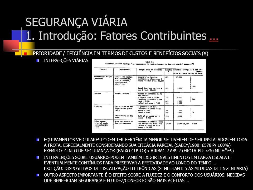 SEGURANÇA VIÁRIA 1. Introdução: Fatores Contribuintes …… PRIORIDADE / EFICIÊNCIA EM TERMOS DE CUSTOS E BENEFÍCIOS SOCIAIS ($) INTERVEÇÕES VIÁRIAS: EQU