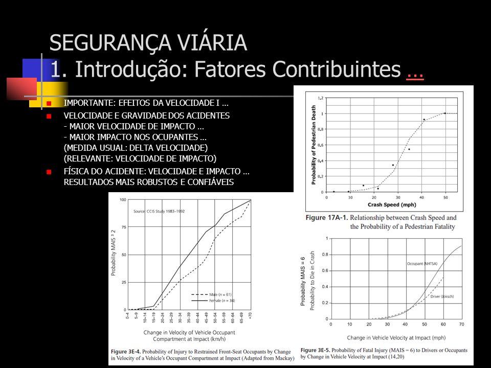 SEGURANÇA VIÁRIA 1. Introdução: Fatores Contribuintes …… IMPORTANTE: EFEITOS DA VELOCIDADE I … VELOCIDADE E GRAVIDADE DOS ACIDENTES - MAIOR VELOCIDADE