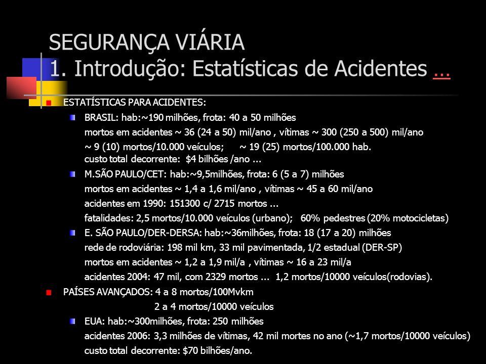 SEGURANÇA VIÁRIA 1. Introdução: Estatísticas de Acidentes …… ESTATÍSTICAS PARA ACIDENTES: BRASIL: hab:~190 milhões, frota: 40 a 50 milhões mortos em a