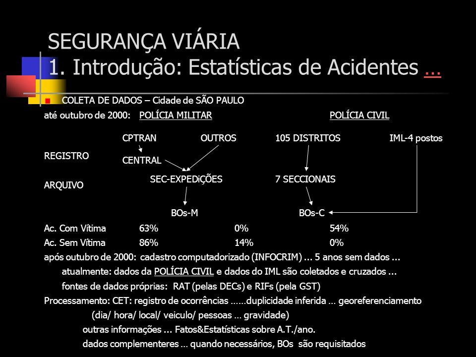 SEGURANÇA VIÁRIA 1. Introdução: Estatísticas de Acidentes …… COLETA DE DADOS – Cidade de SÃO PAULO até outubro de 2000:POLÍCIA MILITARPOLÍCIA CIVIL RE