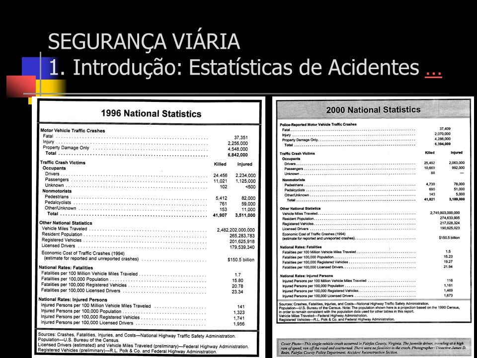 SEGURANÇA VIÁRIA 1. Introdução: Estatísticas de Acidentes ……