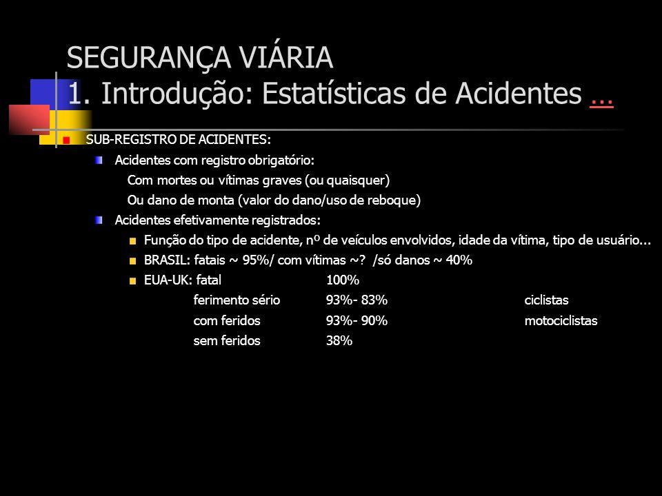 SEGURANÇA VIÁRIA 1. Introdução: Estatísticas de Acidentes …… SUB-REGISTRO DE ACIDENTES: Acidentes com registro obrigatório: Com mortes ou vítimas grav