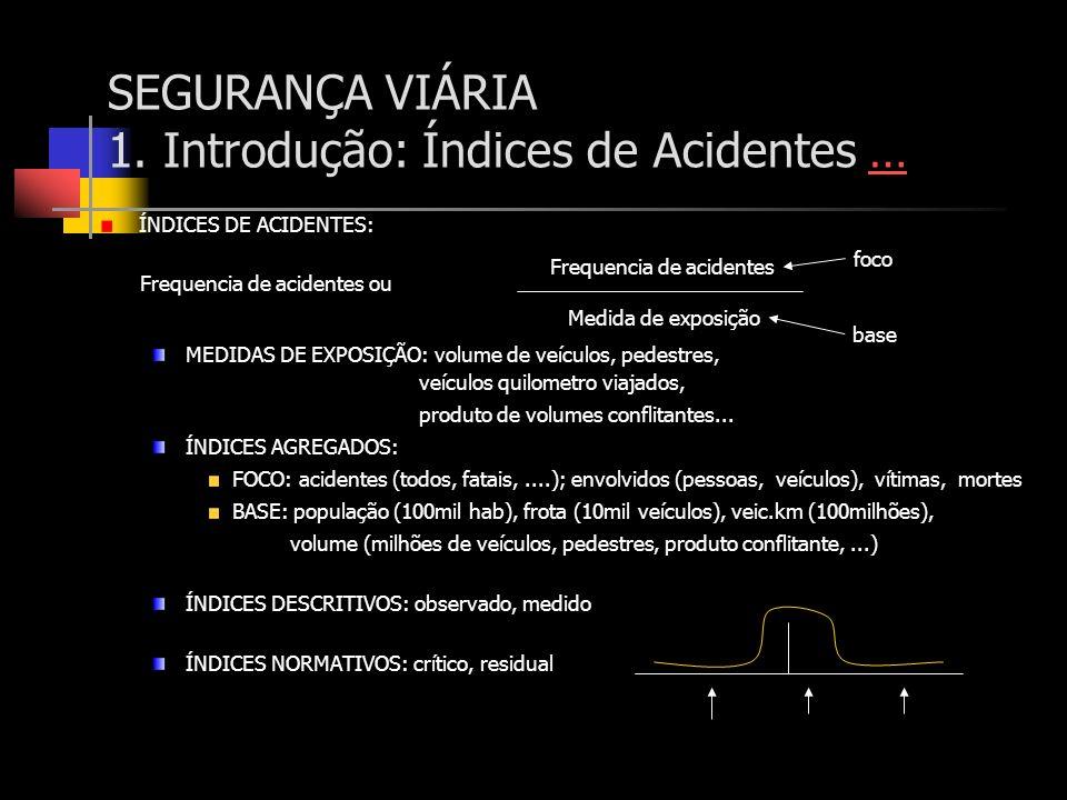 SEGURANÇA VIÁRIA 1. Introdução: Índices de Acidentes …… ÍNDICES DE ACIDENTES: MEDIDAS DE EXPOSIÇÃO: volume de veículos, pedestres, veículos quilometro