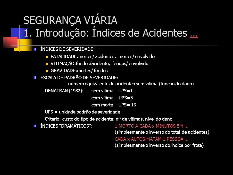 SEGURANÇA VIÁRIA 1. Introdução: Índices de Acidentes …… ÍNDICES DE SEVERIDADE: FATALIDADE:mortes/ acidentes, mortes/ envolvido VITIMAÇÃO:feridos/acide