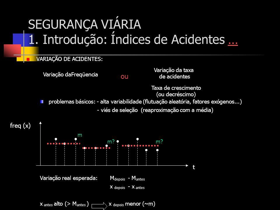 SEGURANÇA VIÁRIA 1. Introdução: Índices de Acidentes …… VARIAÇÃO DE ACIDENTES: problemas básicos: - alta variabilidade (flutuação aleatória, fatores e