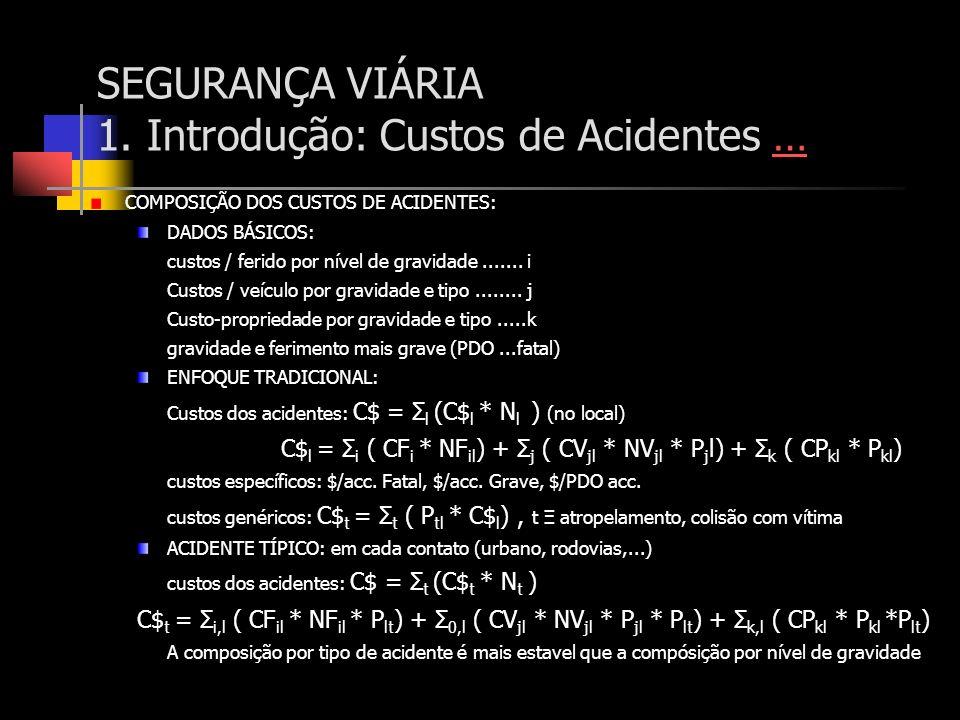 SEGURANÇA VIÁRIA 1. Introdução: Custos de Acidentes …… COMPOSIÇÃO DOS CUSTOS DE ACIDENTES: DADOS BÁSICOS: custos / ferido por nível de gravidade......