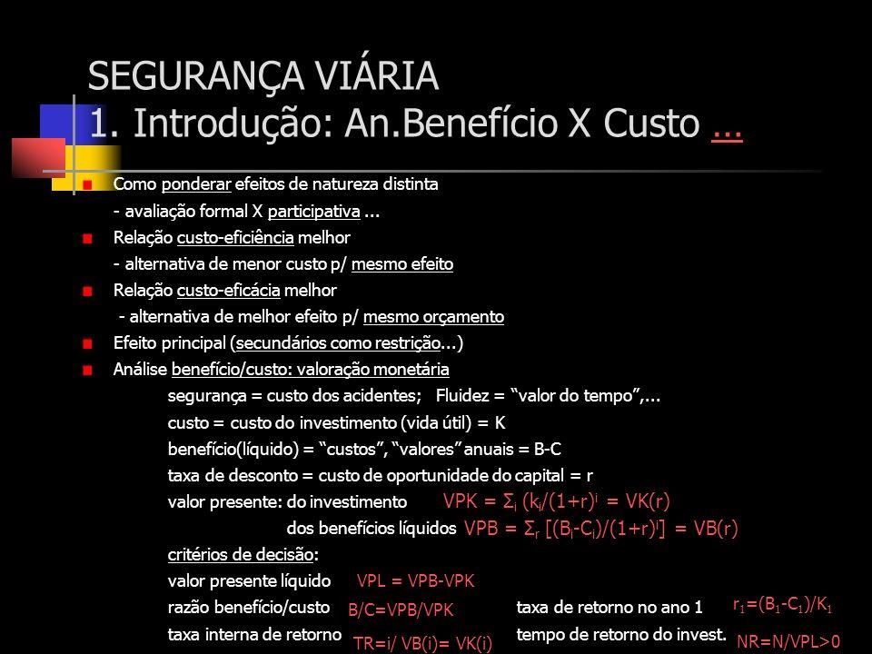 SEGURANÇA VIÁRIA 1. Introdução: An.Benefício X Custo …… Como ponderar efeitos de natureza distinta - avaliação formal X participativa... Relação custo