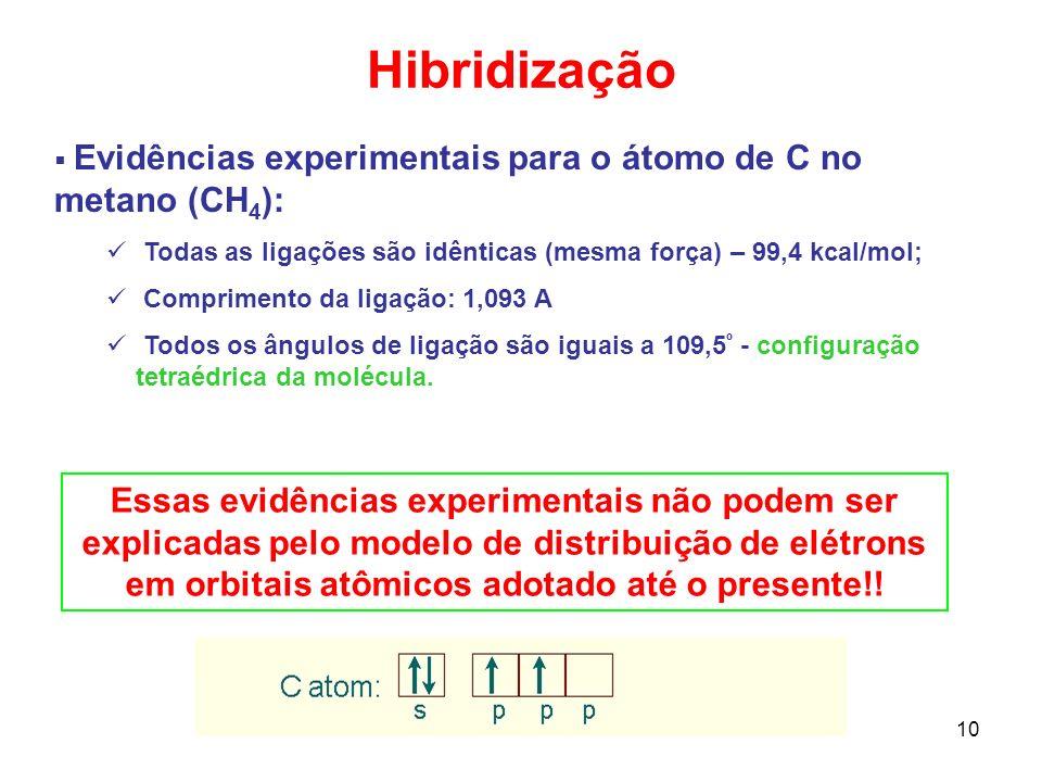 10 Hibridização Evidências experimentais para o átomo de C no metano (CH 4 ): Todas as ligações são idênticas (mesma força) – 99,4 kcal/mol; Comprimen