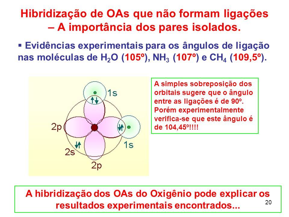 20 Hibridização de OAs que não formam ligações – A importância dos pares isolados. Evidências experimentais para os ângulos de ligação nas moléculas d