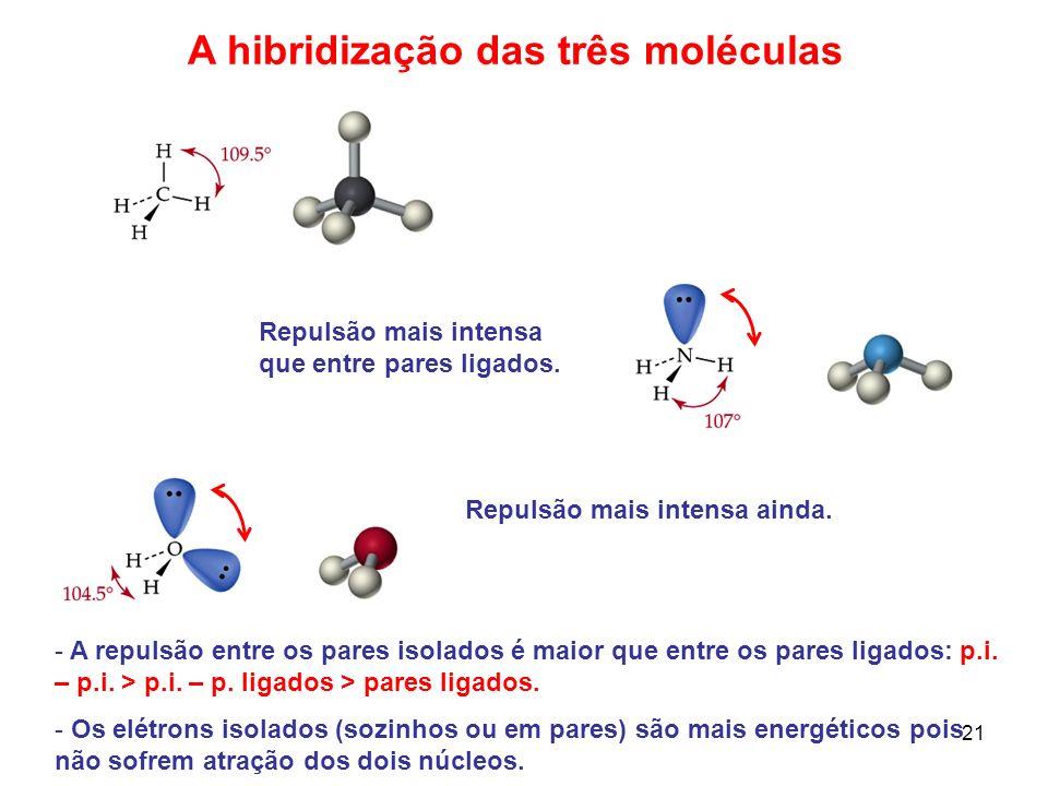 21 A hibridização das três moléculas Repulsão mais intensa que entre pares ligados. Repulsão mais intensa ainda. - A repulsão entre os pares isolados