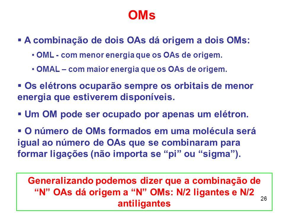 26 OMs A combinação de dois OAs dá origem a dois OMs: OML - com menor energia que os OAs de origem. OMAL – com maior energia que os OAs de origem. Os