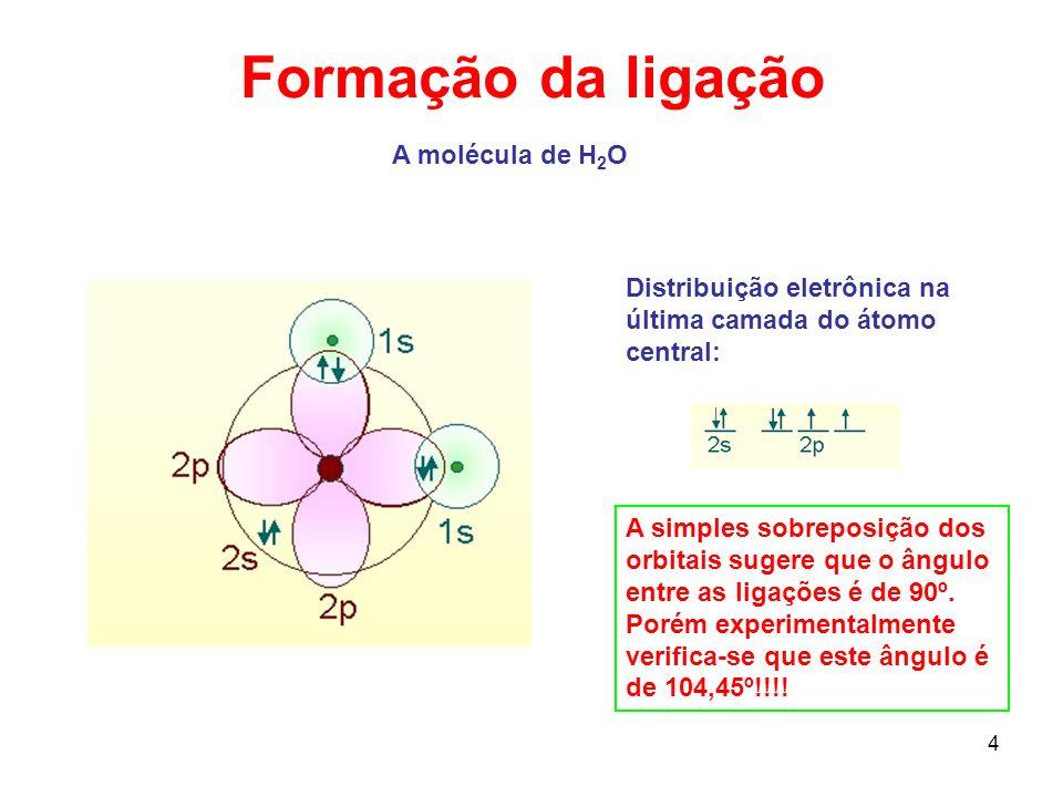4 Formação da ligação Distribuição eletrônica na última camada do átomo central: A simples sobreposição dos orbitais sugere que o ângulo entre as liga