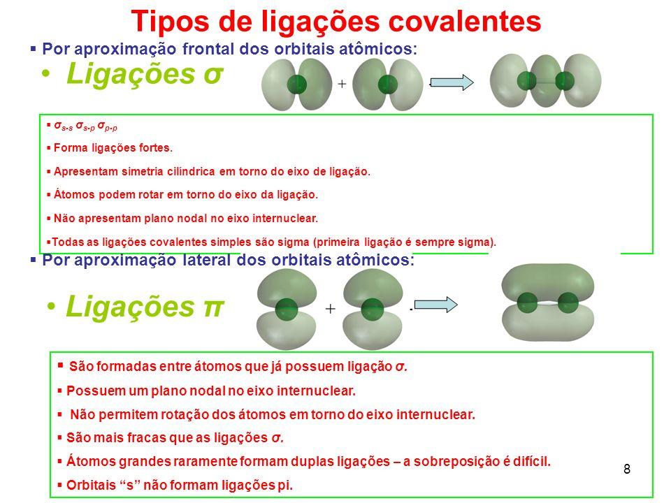 8 Ligações σ Tipos de ligações covalentes Por aproximação frontal dos orbitais atômicos: σ s-s σ s-p σ p-p Forma ligações fortes. Apresentam simetria