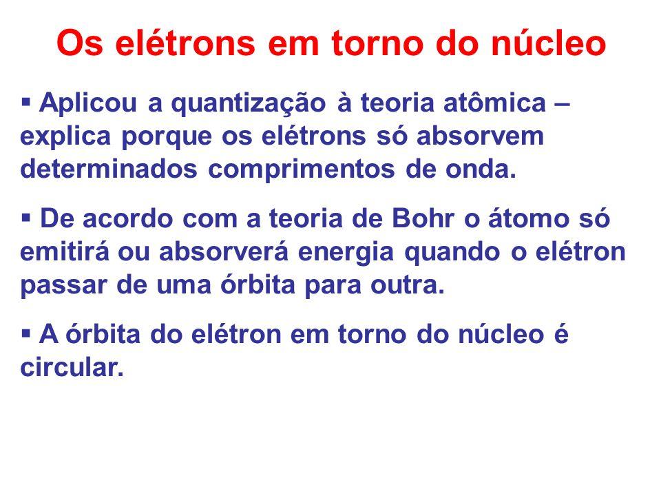 Os elétrons em torno do núcleo Aplicou a quantização à teoria atômica – explica porque os elétrons só absorvem determinados comprimentos de onda. De a