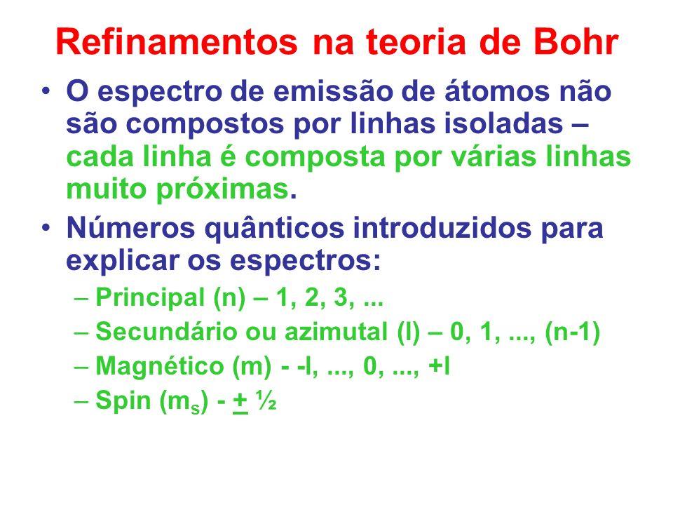 Refinamentos na teoria de Bohr O espectro de emissão de átomos não são compostos por linhas isoladas – cada linha é composta por várias linhas muito p